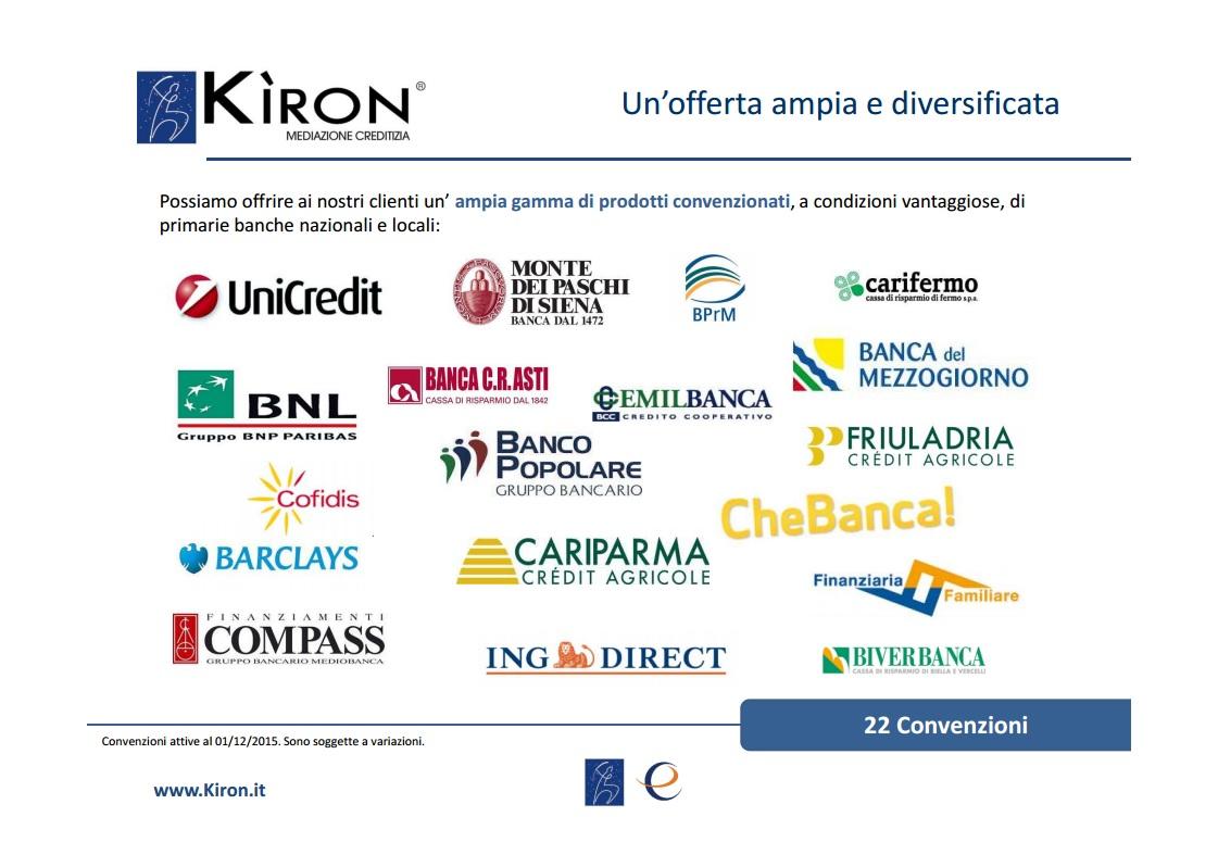 Banche partner